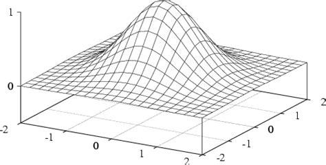 wann ist eine funktion ganzrational was sind funktionen in mehreren variablen
