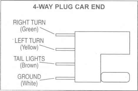 4 pin trailer connector wiring diagram astrosafari wiring 7 way from existing 4 way and leads of factory tow pk