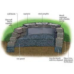 backyard pits can i use brick retaining wall blocks