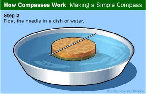 How To Make A Paper Compass - creating your own compass compass