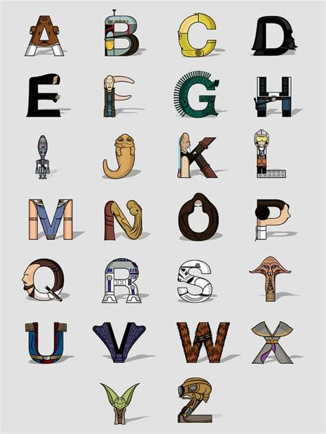 Character Letter Z Wars Alphabet