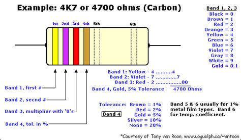 resistor color coding test questions resistors tutorial page 1