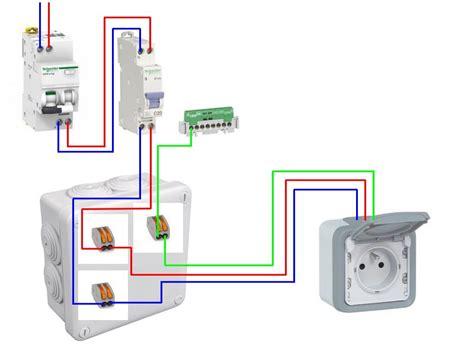 Installation Prise Electrique 3932 installation prise electrique installer une prise
