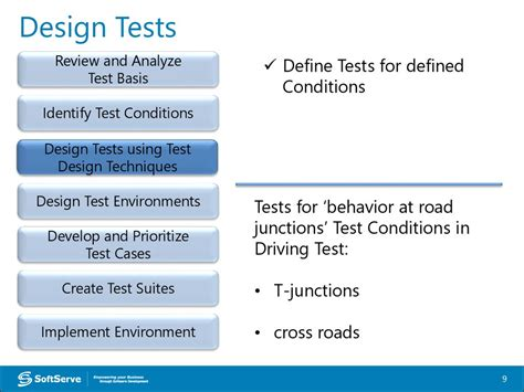 design online exam test design and implementation презентация онлайн