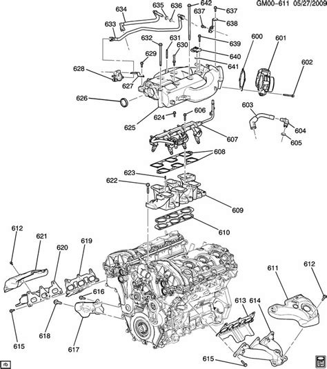 car engine manuals 2006 buick rendezvous transmission control buick lucerne body parts diagram imageresizertool com