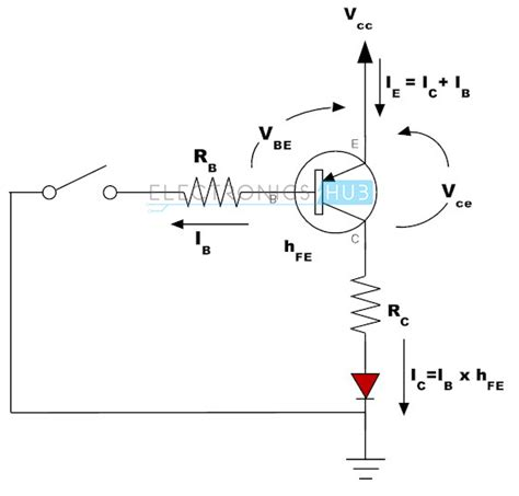 a pnp transistor is connected in a circuit so that the collector base junction remains working of transistor as a switch npn and pnp transistors
