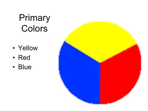 primary color wheel the color wheel primary secondary tertiary ppt