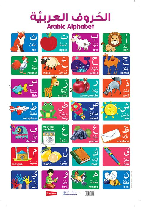 Reference Letter In Arabic arabic alphabet picture chart arabic alphabet connected