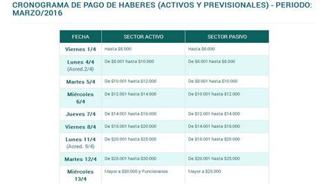 cronograma de pago mes de marzo 2016 rio negro se conoci 243 el cronograma de pagos a estatales provinciales