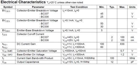 bjt transistor gain formula bjt dc load switching transistor
