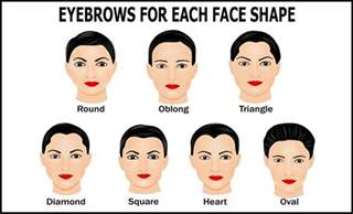 match shape to hair styles essential guidelines and tips to get looking eyebrows