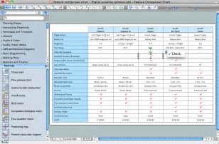 side by side comparison template excel feature comparison chart software marketing financial
