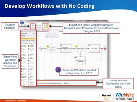 flowchart maker u0026 diagramming software best free