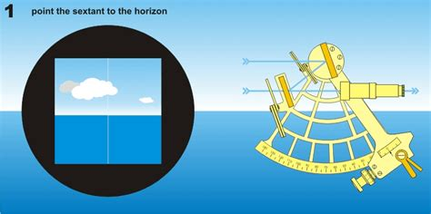 sextant navigation how it works celestial navigation an introduction