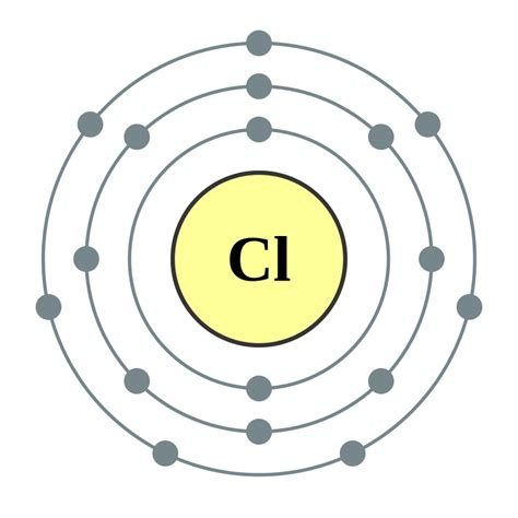 what is the bohr diagram file electron shell 017 chlorine no label svg