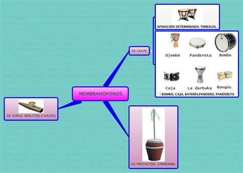 tutorial de xmind 6 membran 211 fonos edukemus xmind the most professional