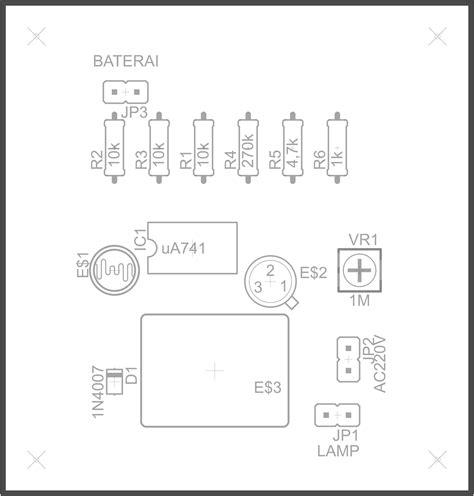 layout dan tata letak hary setiawan blog