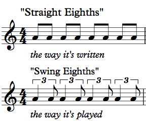 swing eighth notes jazz what defines swing as a music genre style music