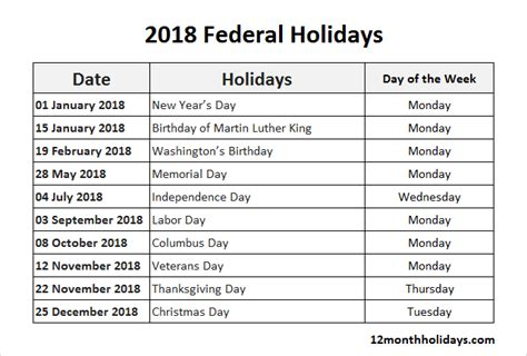 federal holidays usa   month calendar printable