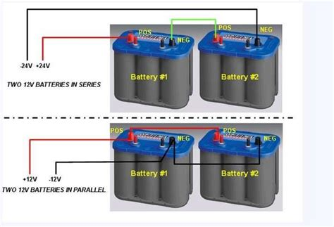 24 volt system battery location
