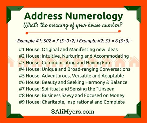 the numerology of the house number numerology meanings s ali myers