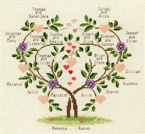 Free Stitching family tree found on http www abzerd free family tree sler cross stitch free