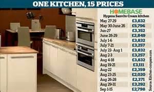 customers by yo yo pricing on discount kitchens