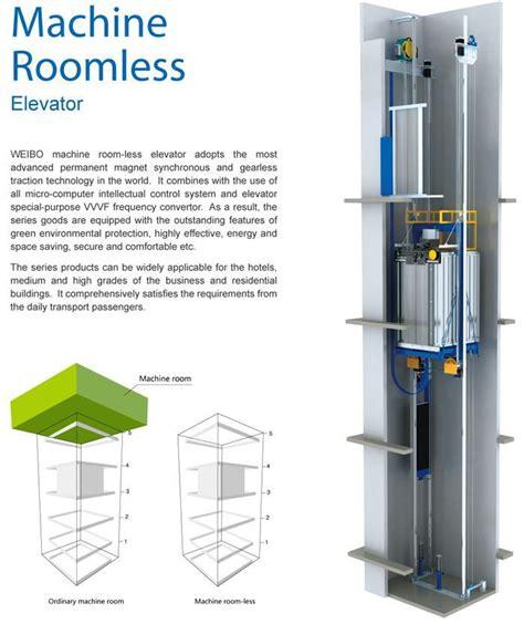 Machineless Room Elevator by Kf Travel Related Keywords Kf Travel Keywords