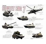 Assessment Of The Seven Most Important Items Soviet Combat