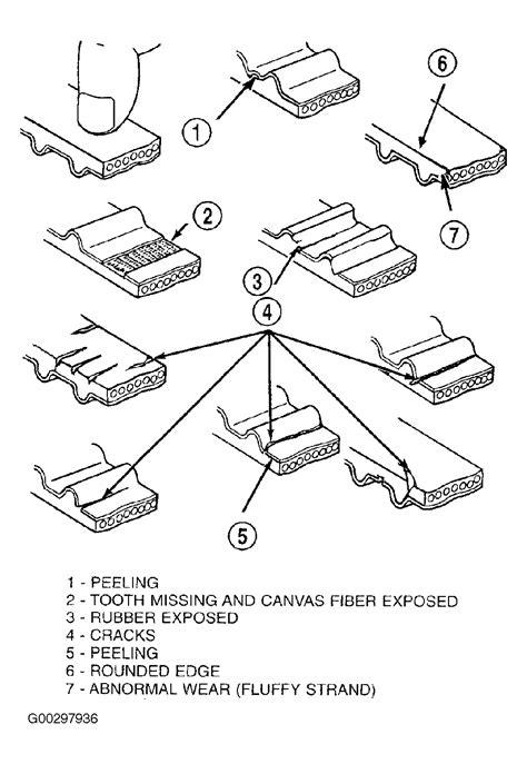 dayco belt diagram dayco serpentine belt diagrams imageresizertool