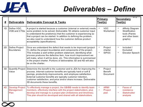project deliverable template deliverables list