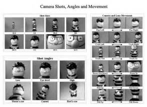camera snapshot tips camera angles and shooting tips for digital