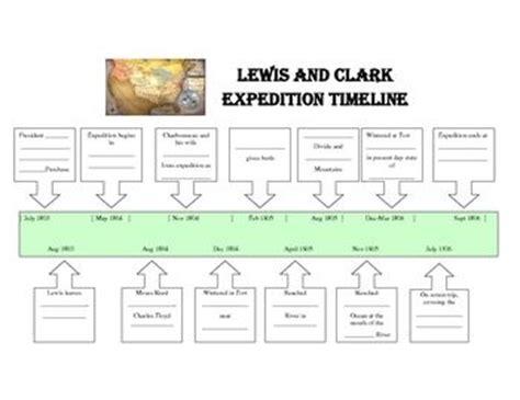 lewis and clark timeline for kids worksheet education com lewis and clark timeline worksheet student centered