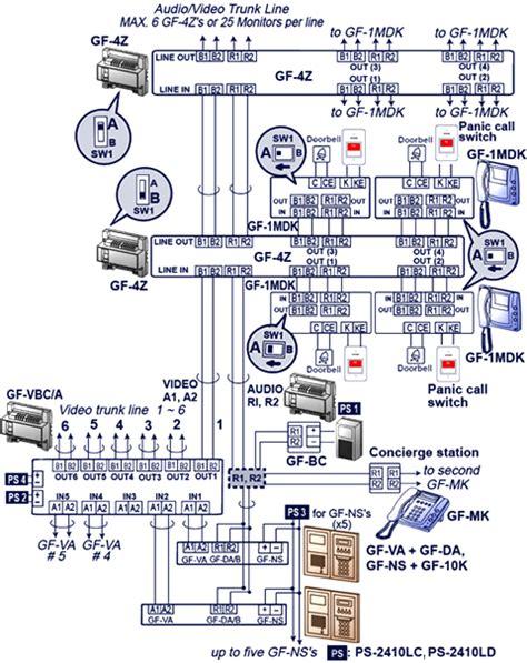 aiphone wiring schematics lutron wiring elsavadorla