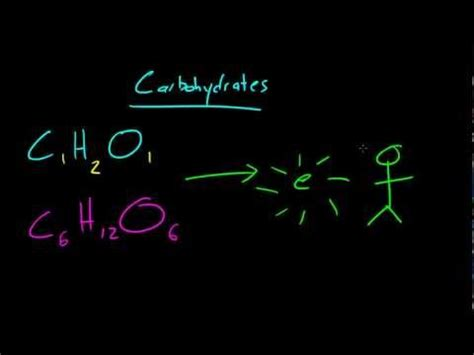 carbohydrates 3d animation carbohydrates