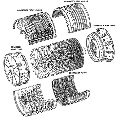 compressor section of a gas turbine engine general electric j79 components