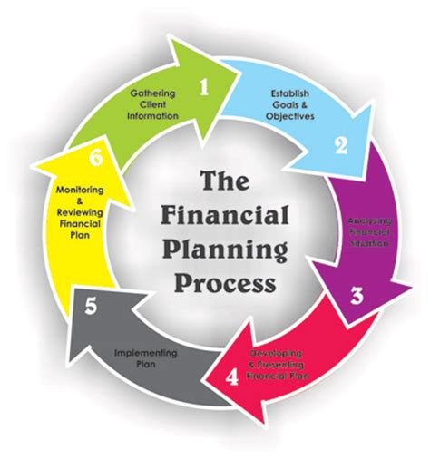 when does the new financial egermier wealth management wealth planning