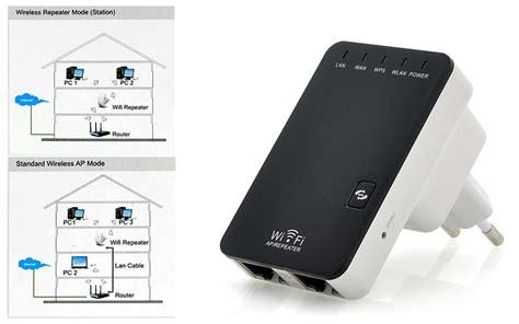 Wifi Portable Di mini router wireless n portatile 2 4 ghz 2 porte lan alimentato a parete ebay