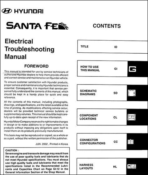 old car repair manuals 2003 hyundai santa fe auto manual service manual pdf 2003 hyundai santa fe electrical troubleshooting manual 2003 hyundai