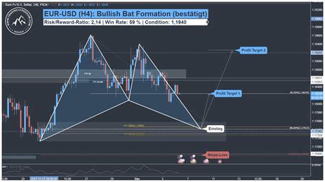 swing trade forex swing trading forex signal eur usd harmonic bat pattern t4f