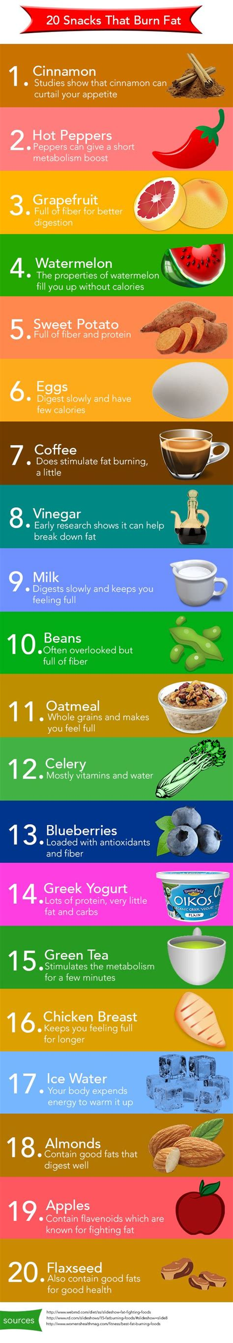 healthy fats to snack on 20 burning snacks the todd and erin favorite five