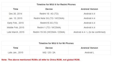 Jelly For Xiao Mi 6 update miui 6 xiaomi redmi android dan komputer