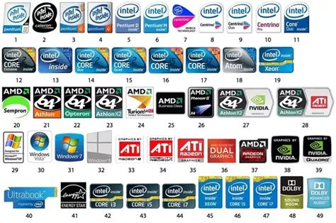 Stiker Processor Intel Pentium how has the intel sticker evolved in the lineup from