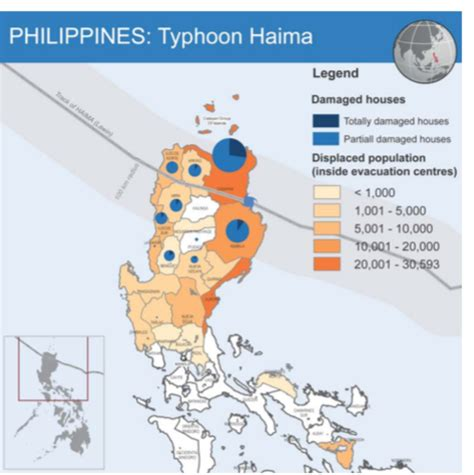 philippines typhoon haima situation report no 3 as of