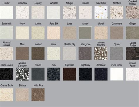 Granite Countertop Color Chart Granite Color Chart Granite