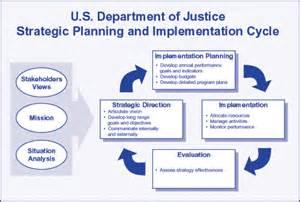 strategic plan entire document