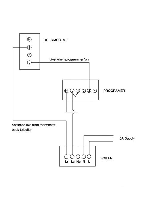 wiring diagram drayton room thermostat wiring diagram