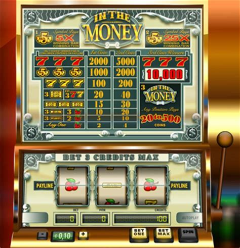 How To Win Money At The Casino Slot Machines - blog archives filecloudusb