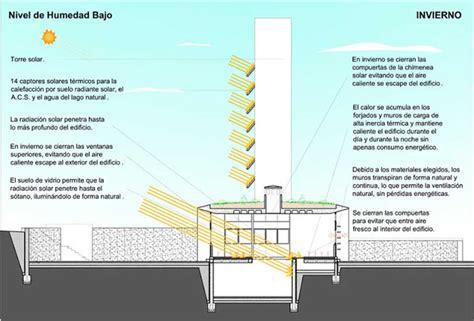 revista digital apuntes de arquitectura los patios apuntes revista digital de arquitectura techos verdes y