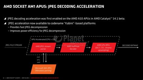 How To Install The Amd Catalyst 14 6 Beta Drivers On by Amd Catalyst 14 30 Windows Linux Treiber F 252 R Radeon